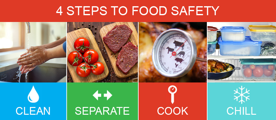 Food Safety Guidelines: Clean, Separate, Cook, Chill